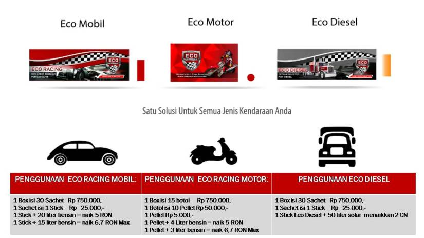 efek samping eco racing